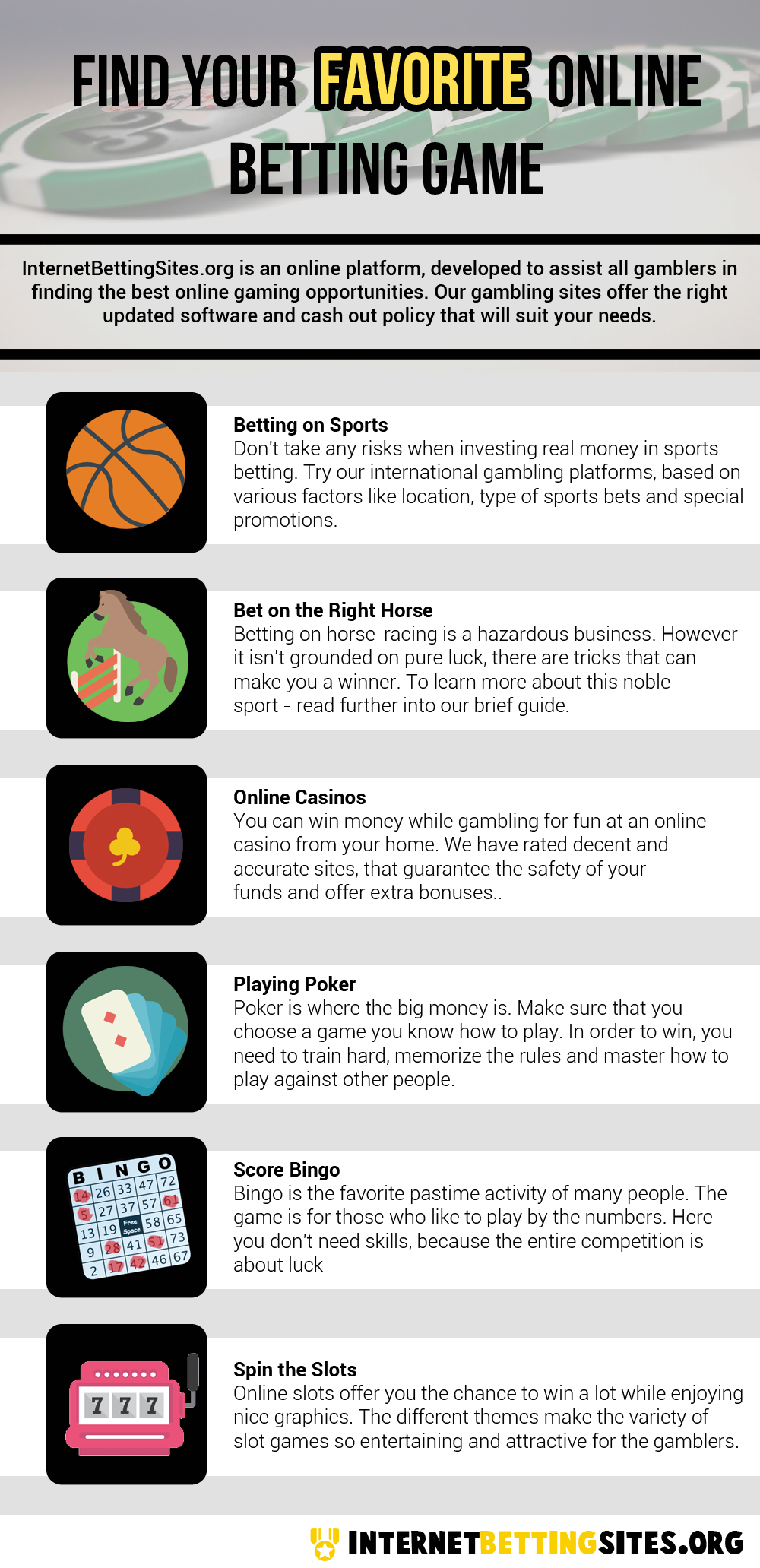 online betting sites infographic